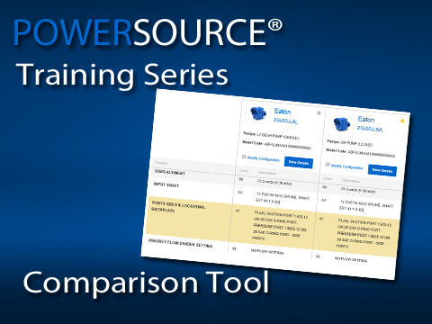 Compare configurable products with-in the same series at the click of a button.