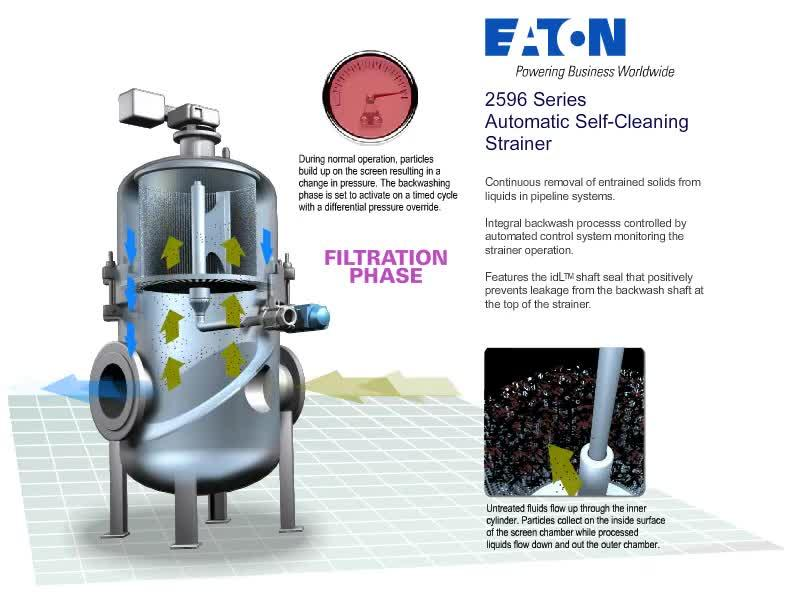 Eaton Model 2596 Automatic Self Cleaning Strainer