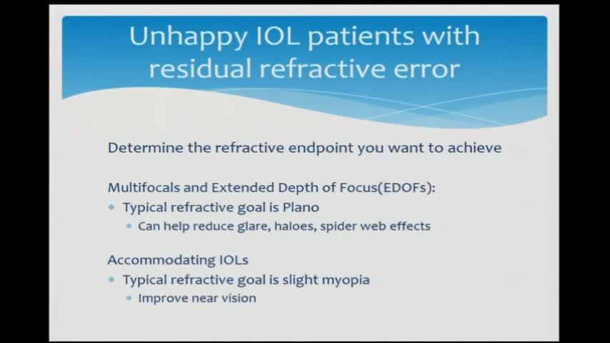 Enhancement of presbyopic IOLs with refractive surgery