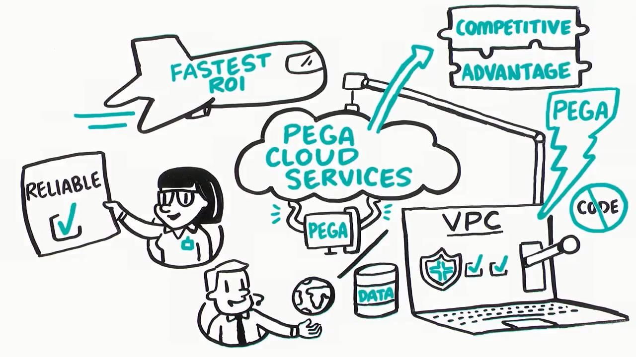 Cloud services that will set you free | Pega