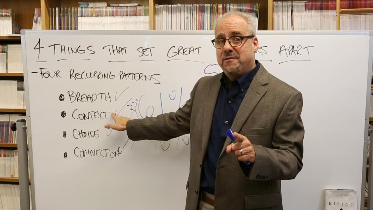 Whiteboard Session: 4 Things Successful Executives Do Differently