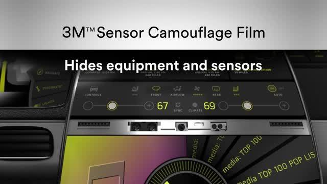 Driver Monitoring Solutions: Automotive Experience | 3M-US