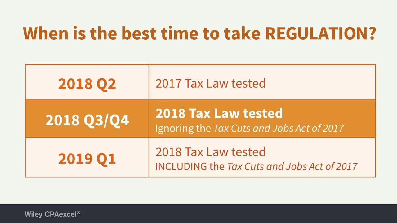 BIG Changes to REG - When Should You Sit for the 2018 REG