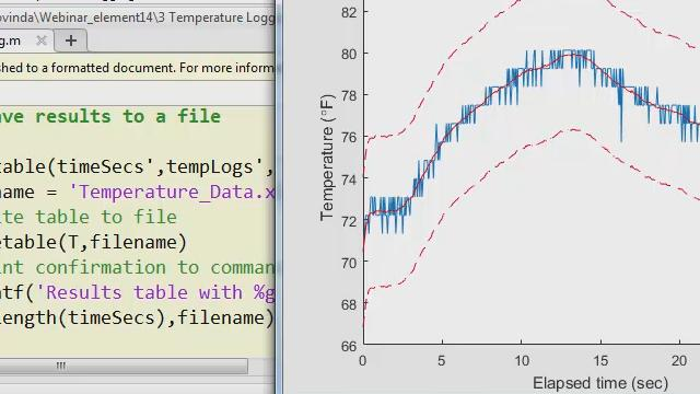Plotting Live Data of a Temperature Sensor using Arduino and