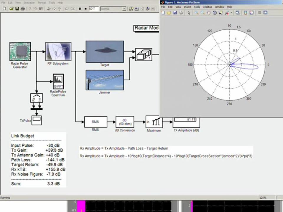 Modeling a Radar System with Simulink - Video - MATLAB & Simulink