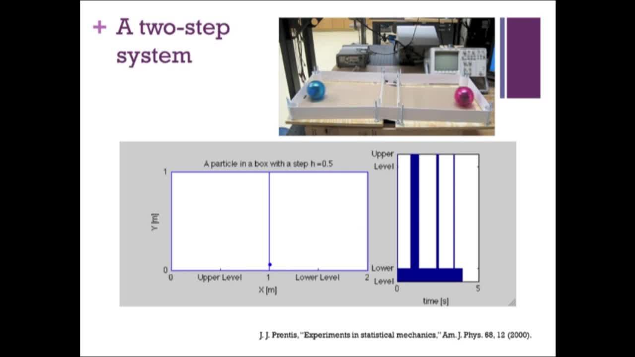 Teaching Modern Physics with MATLAB: Simulations and Experiments