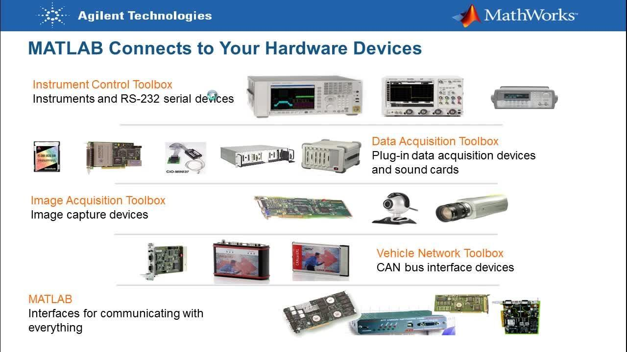 Connect MATLAB to Your Hardware - Video - MATLAB