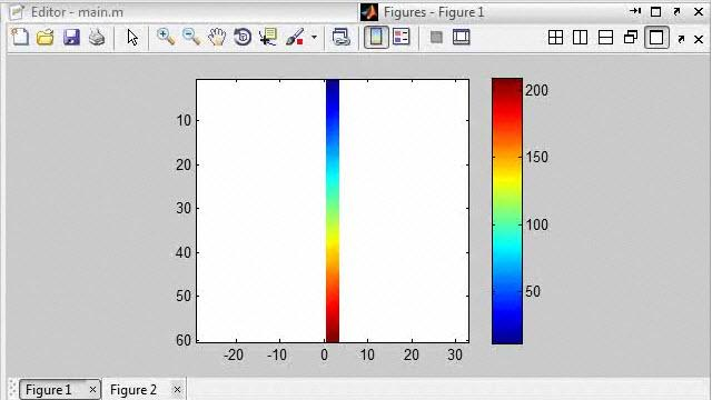 Reshape a Matrix Without Using a for Loop - Video - MATLAB