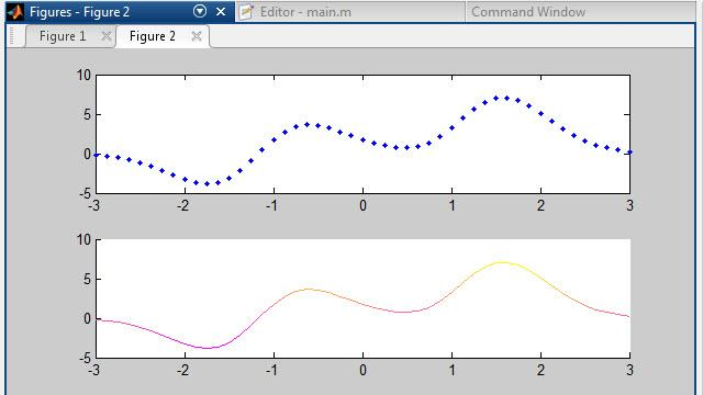 Making a Vector the MATLAB Way - Video - MATLAB