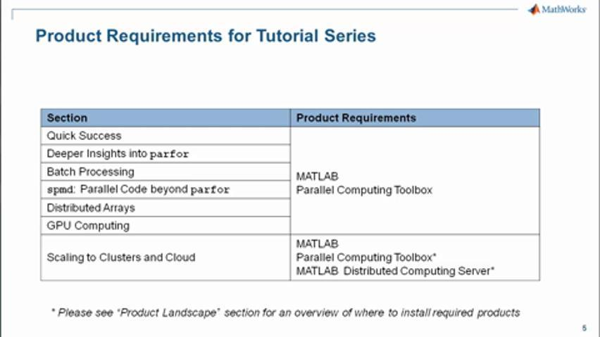Parallel and GPU Computing Tutorials, Part 2: Prerequisites