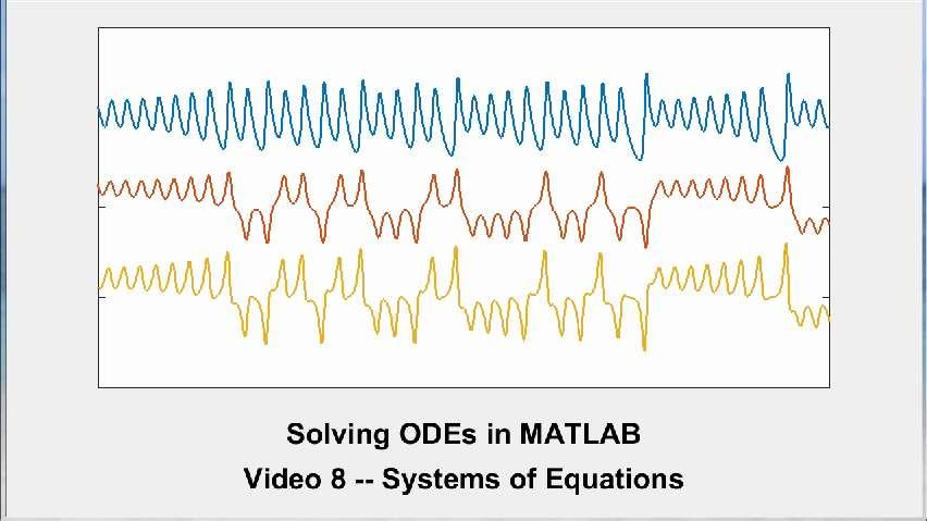Solving ODEs in MATLAB, 8: Systems of Equations - Video - MATLAB