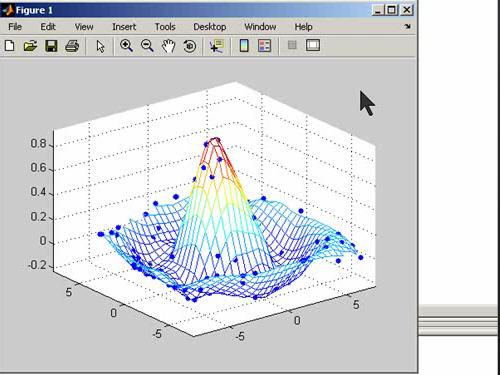 Surface Plot of Nonuniform Data - Video - MATLAB
