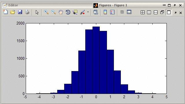 Using HIST and BAR to Customize Your Histograms - Video - MATLAB