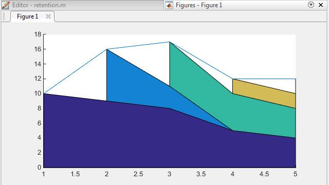 Multidisciplinary Design Optimization with MATLAB in a Time