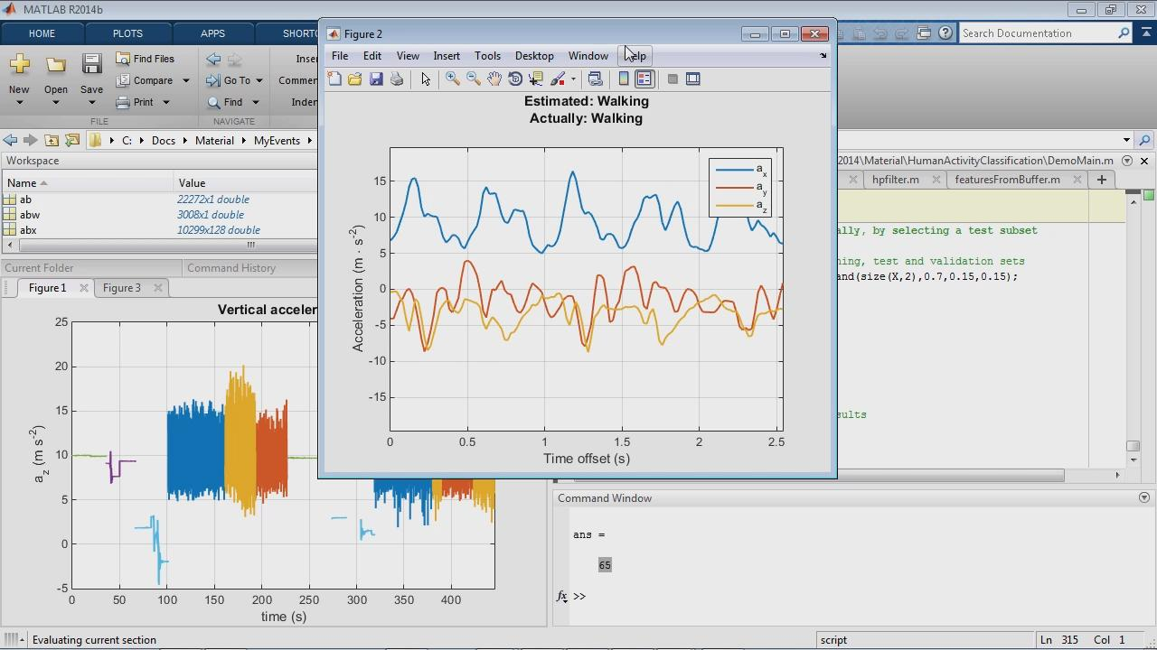 Signal Processing For Machine Learning Video Matlab Ecg Conditioner