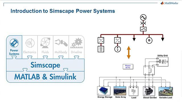 Microgrid System Development and Analysis, Part 1