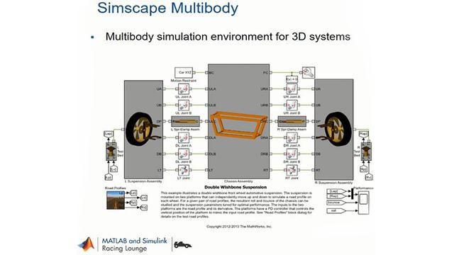 BAJA SAE: How Can MATLAB and Simulink Be Used to Design an ATV