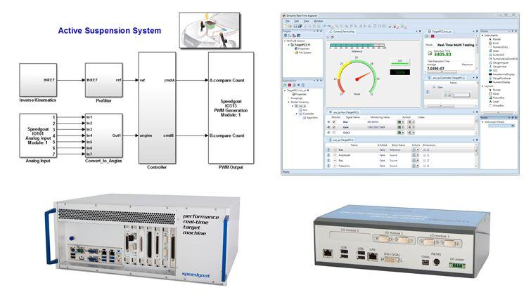 What Is Simulink Real-Time? - Video - MATLAB & Simulink