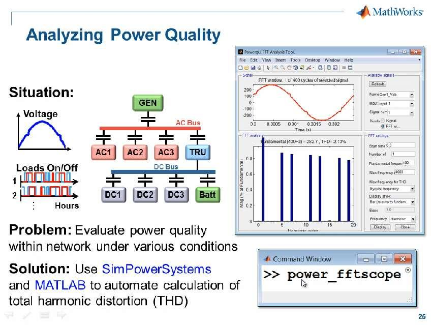 Analyzing Power Quality and Harmonic Distortion - Video