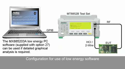 Using the MT8852B to test a Bluetooth low energy device