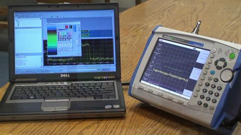 Spectrum Monitoring using Anritsu Handheld Spectrum Analyzers