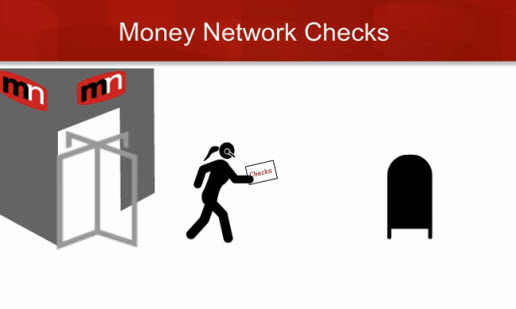 First Data : Money Network Privacy Security